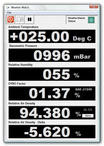 Air Density Weather Station - RAD USB Race